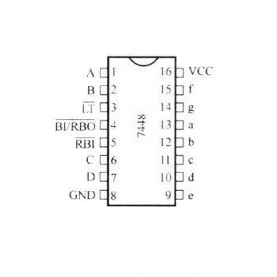 7448  BCD TO 7-Segment Decoder