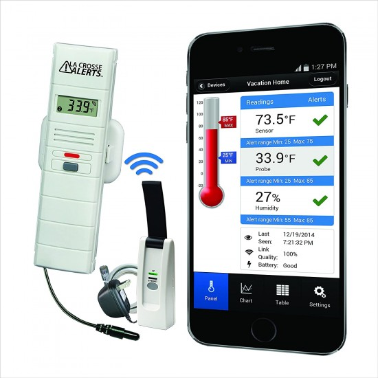 Wireless Monitor Humidity and Temperature System